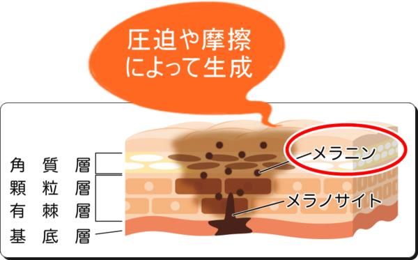 akane-hijihiza_kurozumi002.png